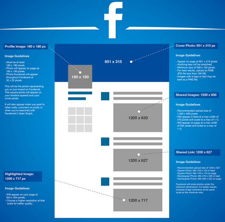 2016 Social Media Image Sizes • Savvy Social Media with